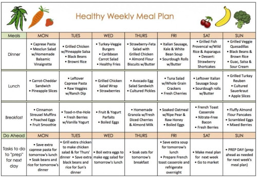 healthy meal plan for family